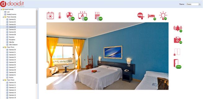 Software camera hotel