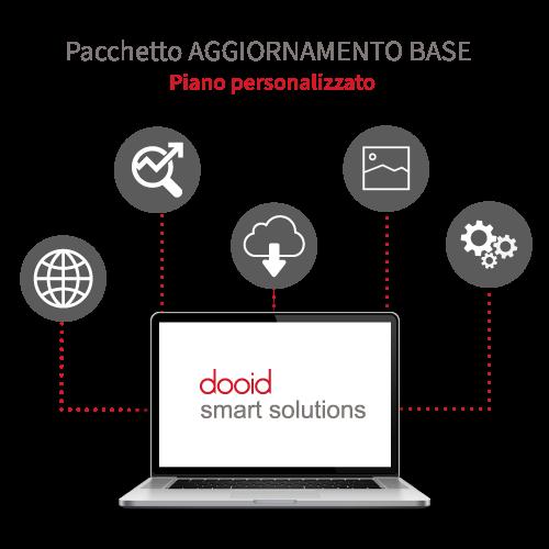 pacchetto-CUSTOM-personalizzabile-aggiornamenti-seo-dooid.eu